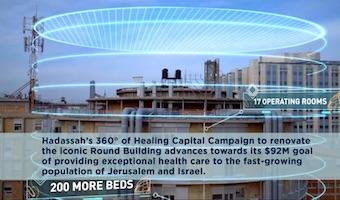 hadassah-philanthropy-2019-thumb